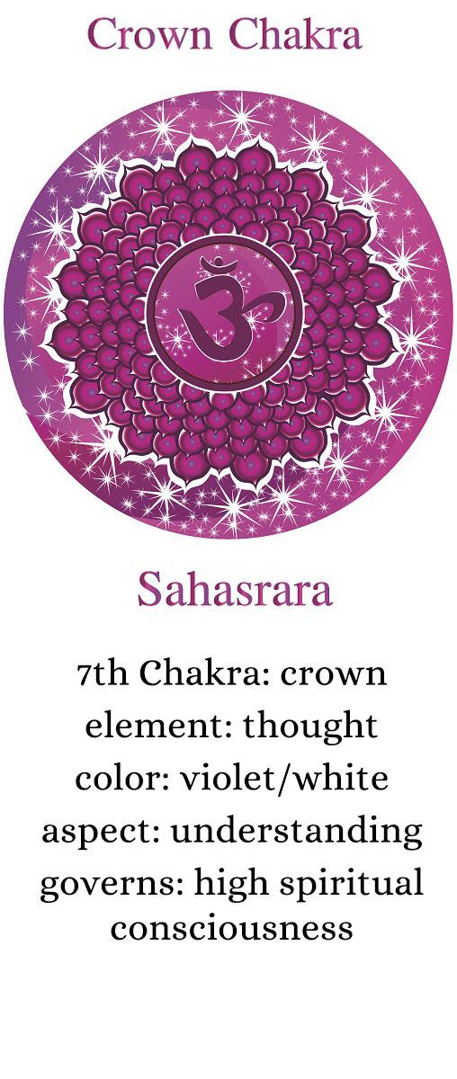 chakra-seven-description