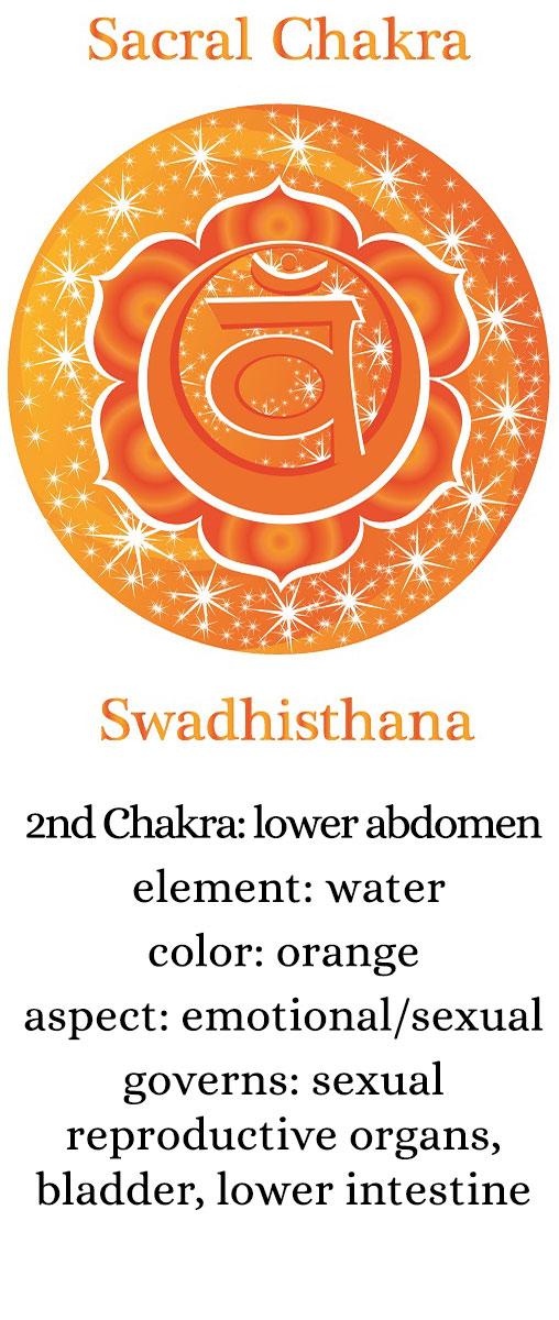 chakra-two-description